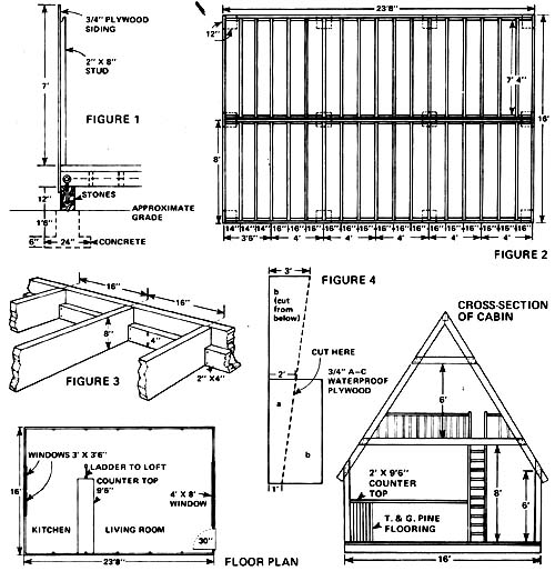 A frame cabin plans with loft quotes for Small a frame cabin plans with loft