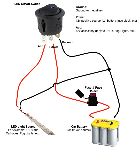 O on Hydraulic Pump Solenoid Wiring Diagram Electrical Diagrams Jpg