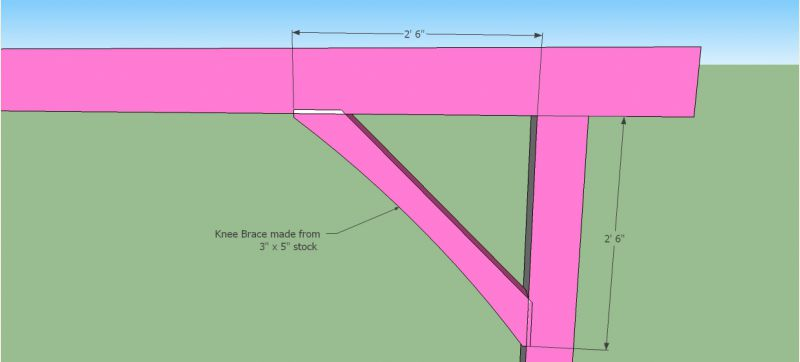 Best Fastener for Beam to Post - Small Cabin Forum