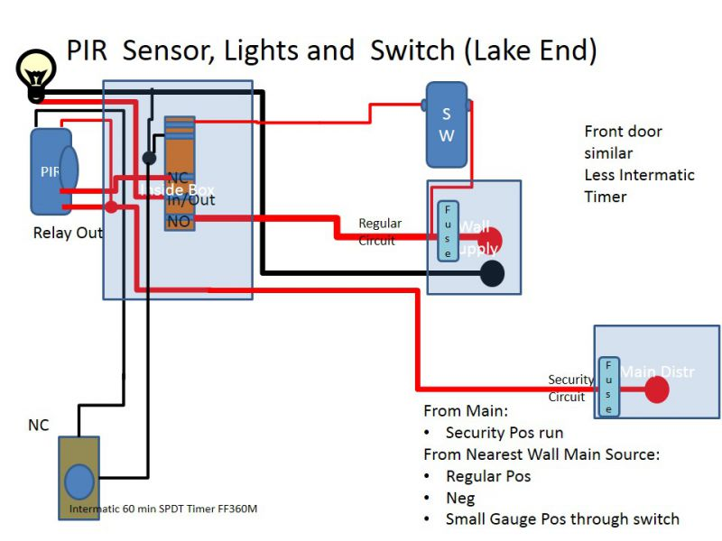 Wiring diagram for pir security sensor