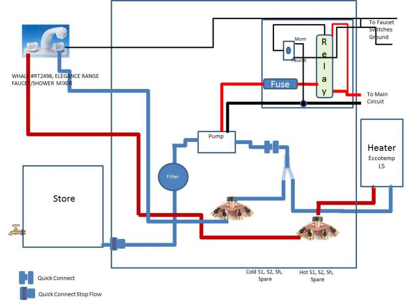 66491_1_o building water system ideas small cabin forum shurflo pump wiring diagram at honlapkeszites.co