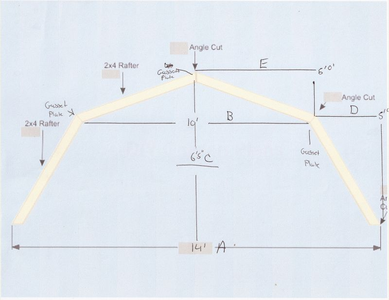 Please help gambrel weight limits i 39 m over my head for Gambrel roof dimensions