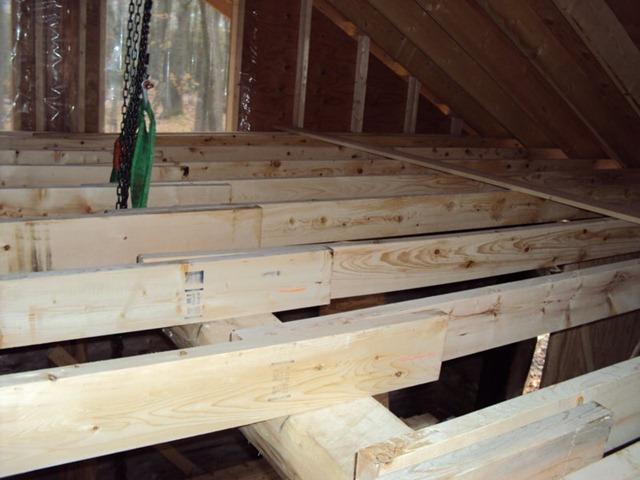 Loft Cabin Possible Small Forum