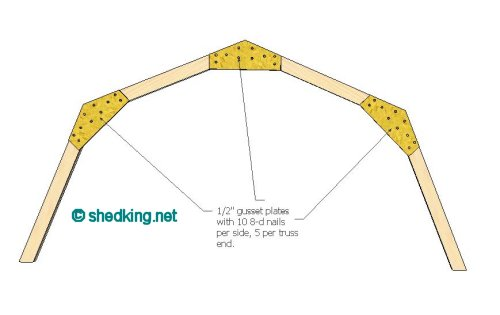 Gambrel Roofing Osb Or Nail Plates Small Cabin Forum