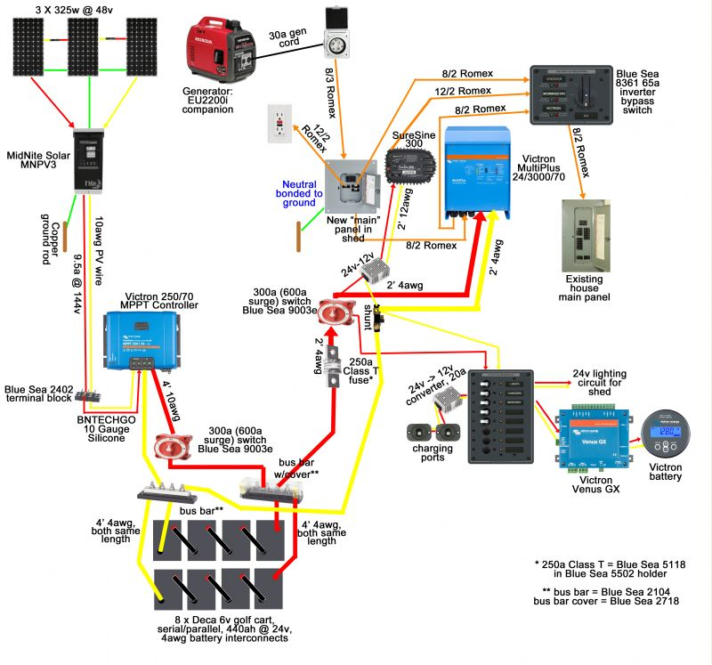 Wiring Diagram For Small Cabin on wiring diagram for small business, wiring diagram ice cabin, heater for small cabin, wiring diagram for small boat,