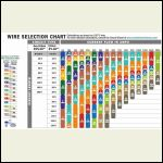 Wire Gauge Selection
