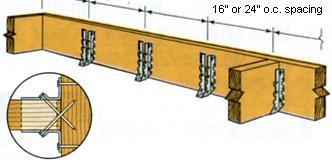 Building Small Cabin - Floor